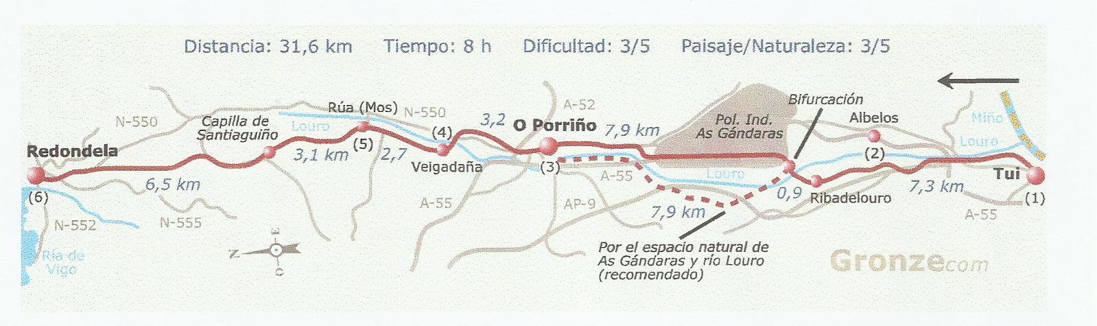 etapa-1